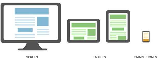 Responsive design på webbutik